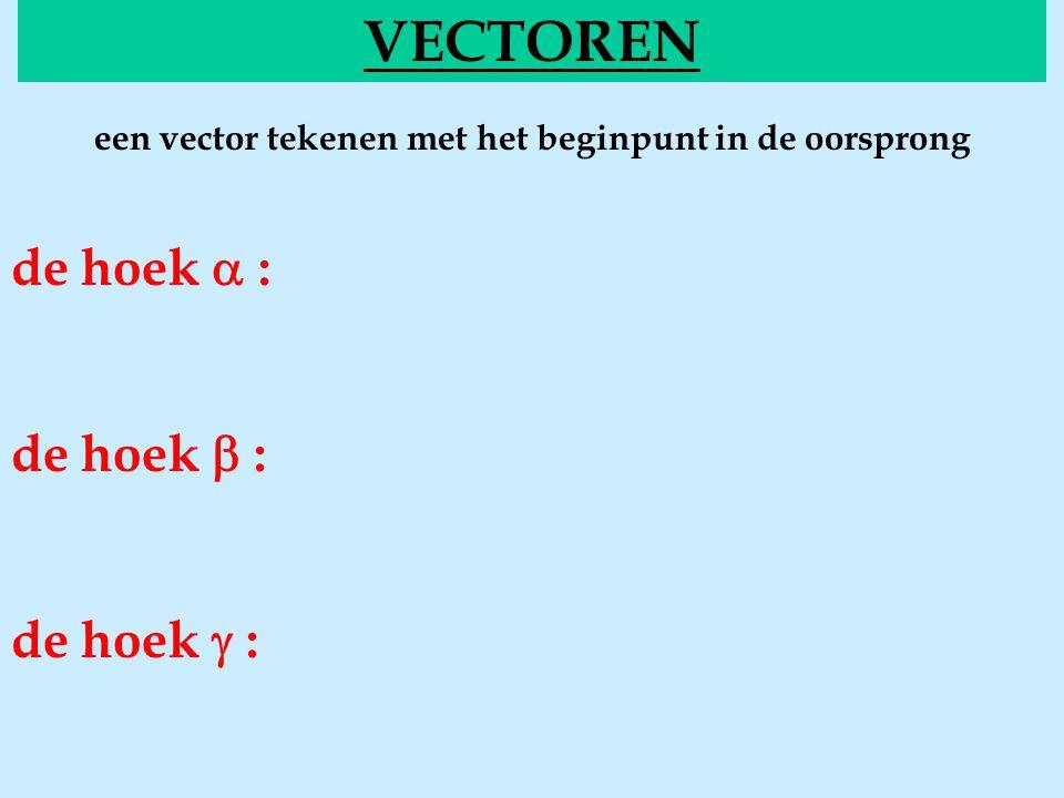 een vector tekenen met het beginpunt in de oorsprong VECTOREN de hoek  : de hoek  : de hoek  :
