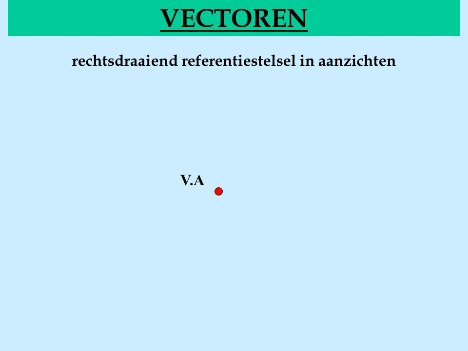 y b O x z a  VECTOREN BEREKENINGENvecgrootte vectoriëel product van ( beide vectoren in het x-y vlak gelegen)  grootte: 1) via de definitie c=a.b.sin(  ) met  de kleinste hoek tussen a en b