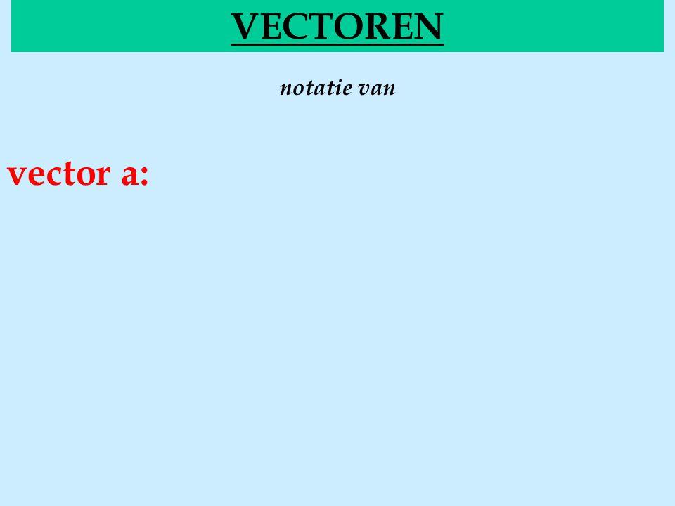notatie van VECTOREN vector a: