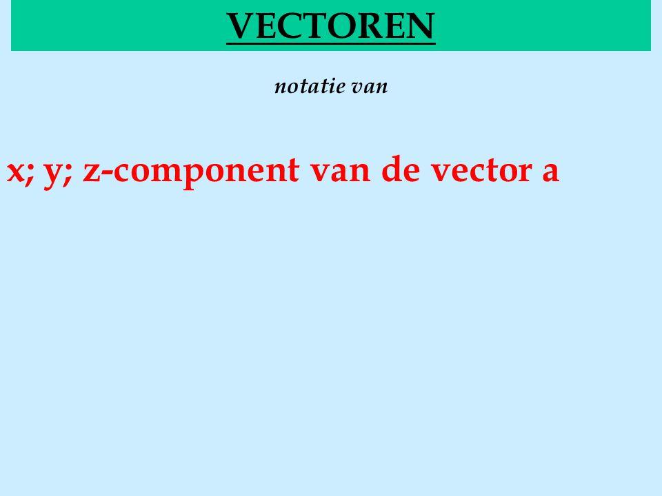 notatie van VECTOREN x; y; z-component van de vector a