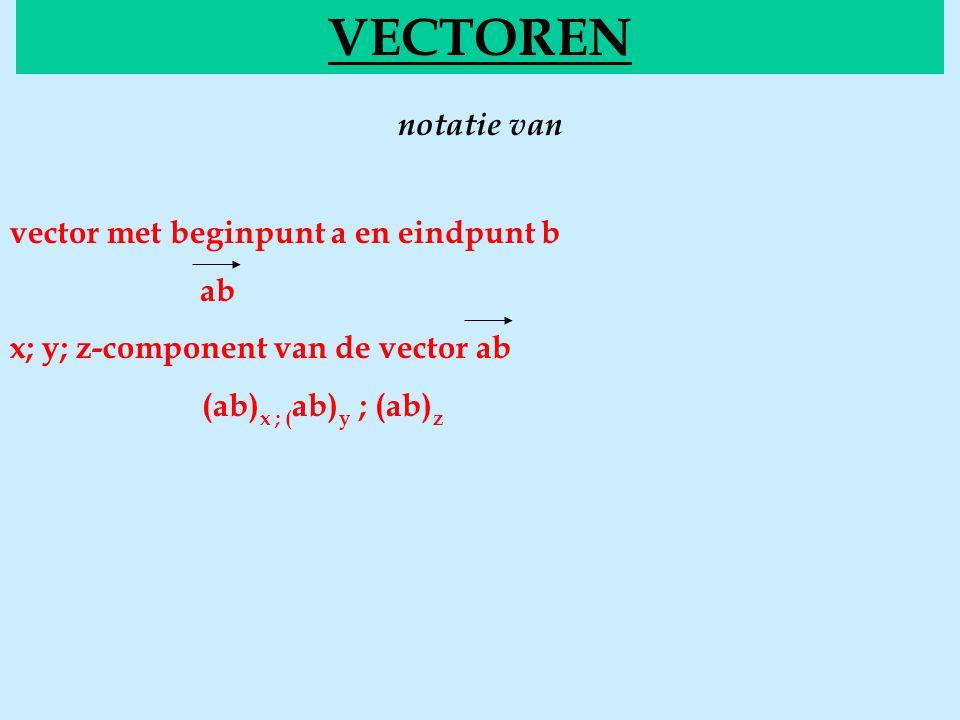 notatie van VECTOREN vector met beginpunt a en eindpunt b ab x; y; z-component van de vector ab (ab) x ; ( ab) y ; (ab) z