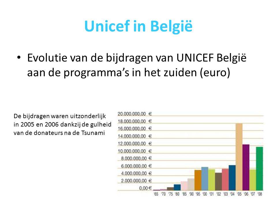 Unicef in België Evolutie van de bijdragen van UNICEF België aan de programma's in het zuiden (euro) De bijdragen waren uitzonderlijk in 2005 en 2006 dankzij de gulheid van de donateurs na de Tsunami