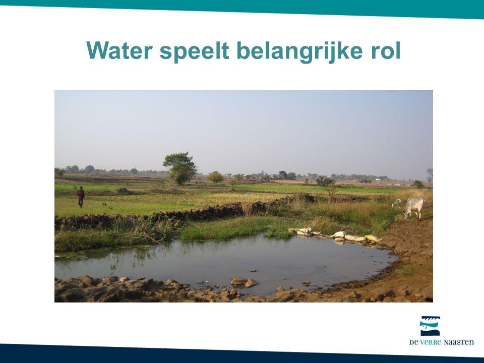 Water speelt belangrijke rol