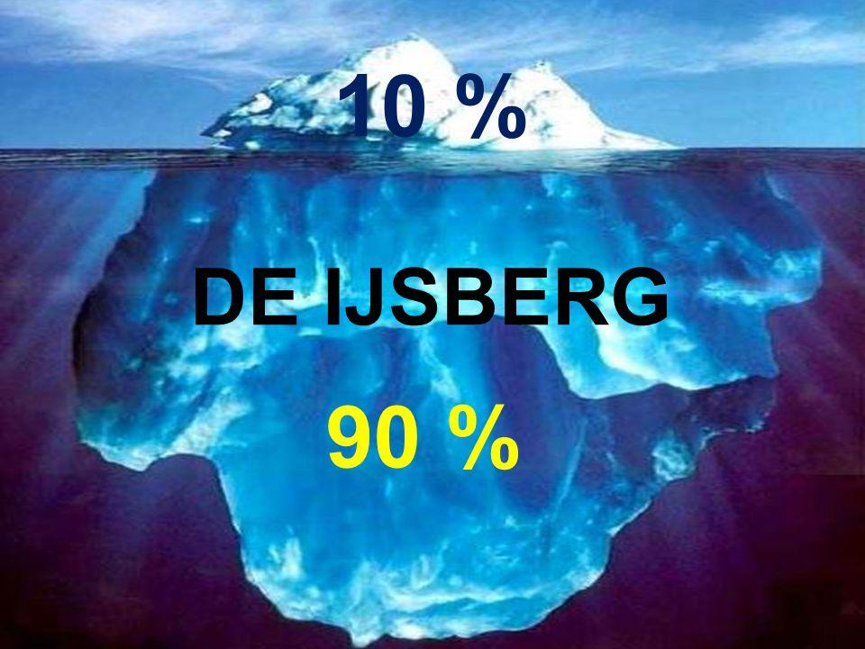 10 % 90 %