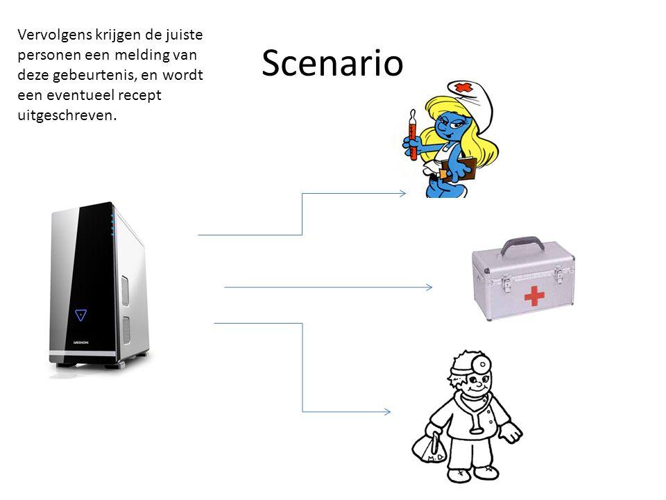 Scenario Vervolgens krijgen de juiste personen een melding van deze gebeurtenis, en wordt een eventueel recept uitgeschreven.