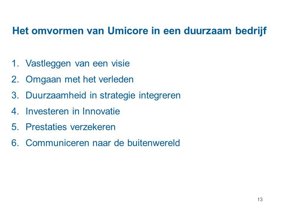 13 Het omvormen van Umicore in een duurzaam bedrijf 1.Vastleggen van een visie 2.Omgaan met het verleden 3.Duurzaamheid in strategie integreren 4.Inve