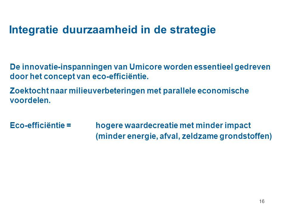 16 Integratie duurzaamheid in de strategie De innovatie-inspanningen van Umicore worden essentieel gedreven door het concept van eco-efficiëntie. Zoek