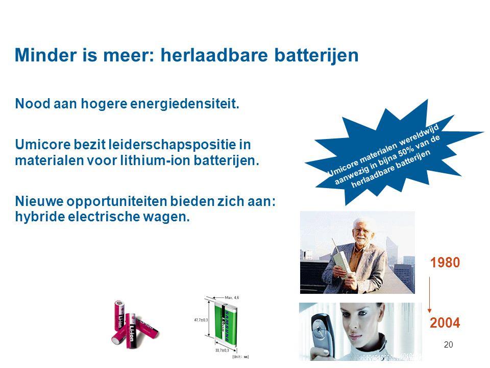 20 Minder is meer: herlaadbare batterijen 1980 2004 Umicore materialen wereldwijd aanwezig in bijna 50% van de herlaadbare batterijen Nood aan hogere