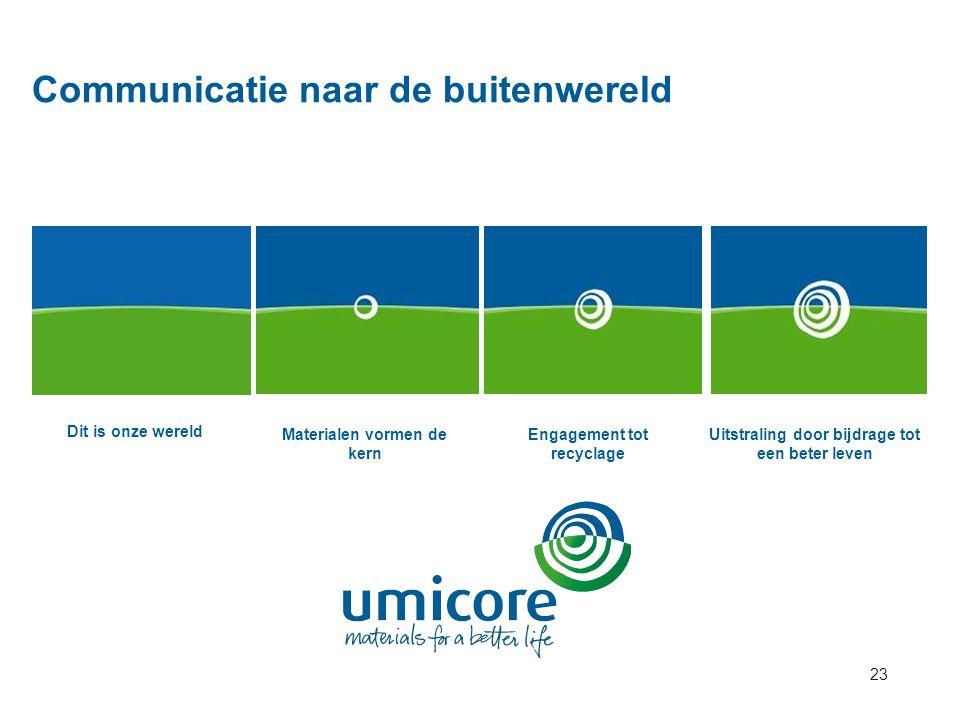 23 Communicatie naar de buitenwereld Dit is onze wereld Materialen vormen de kern Engagement tot recyclage Uitstraling door bijdrage tot een beter lev