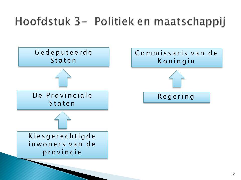 12 Kiesgerechtigde inwoners van de provincie De Provinciale Staten Gedeputeerde Staten Regering Gedeputeerde Staten Commissaris van de Koningin