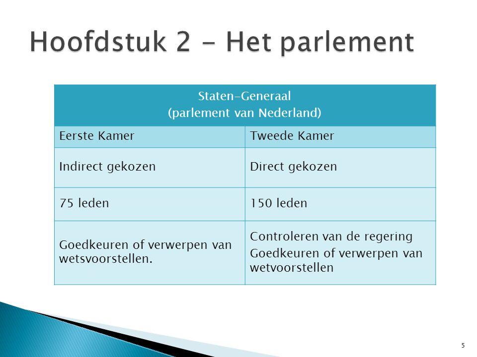 5 Staten-Generaal (parlement van Nederland) Eerste KamerTweede Kamer Indirect gekozenDirect gekozen 75 leden150 leden Goedkeuren of verwerpen van wetsvoorstellen.