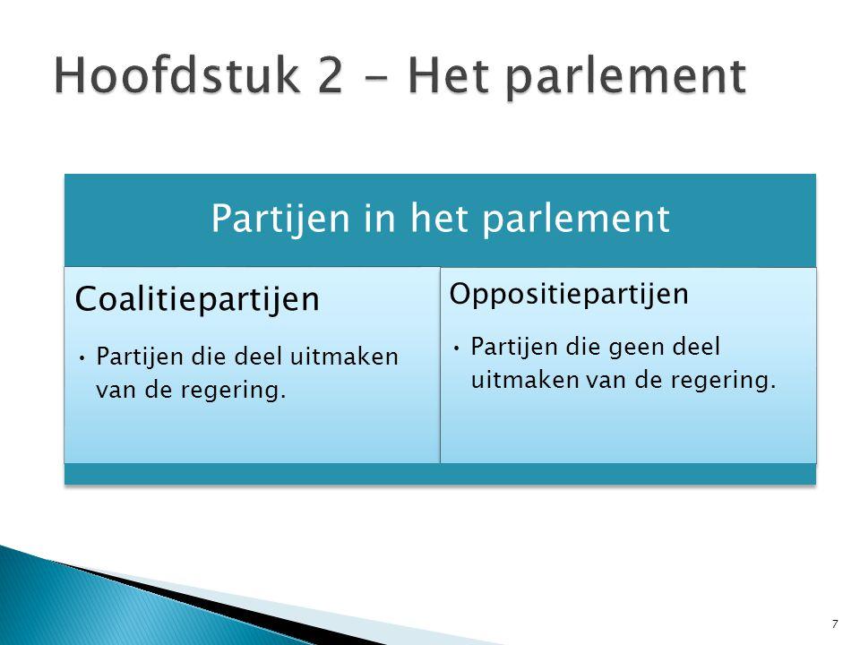 Partijen in het parlement Coalitiepartijen Partijen die deel uitmaken van de regering.