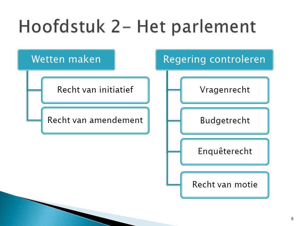 Wetten maken Recht van initiatiefRecht van amendement Regering controleren VragenrechtBudgetrechtEnquêterechtRecht van motie 8