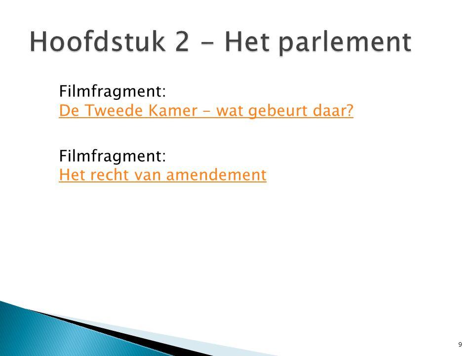 9 Filmfragment: De Tweede Kamer - wat gebeurt daar.