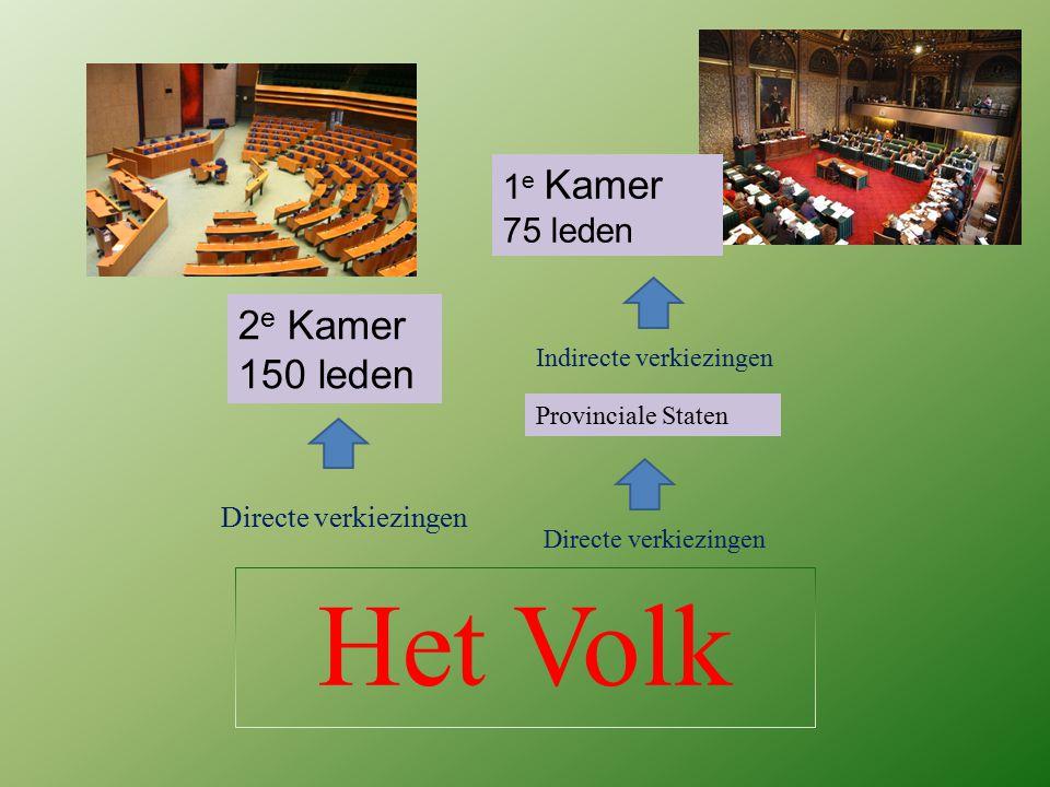 Het Volk Provinciale Staten 2 e Kamer 150 leden Directe verkiezingen Indirecte verkiezingen 1 e Kamer 75 leden