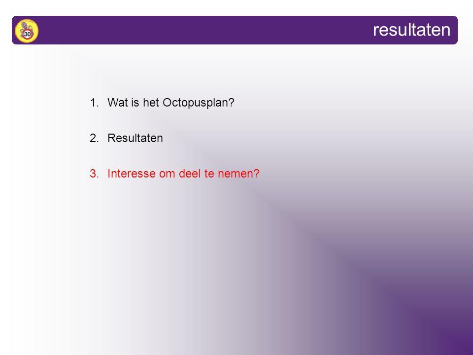 resultaten 1.Wat is het Octopusplan 2.Resultaten 3.Interesse om deel te nemen