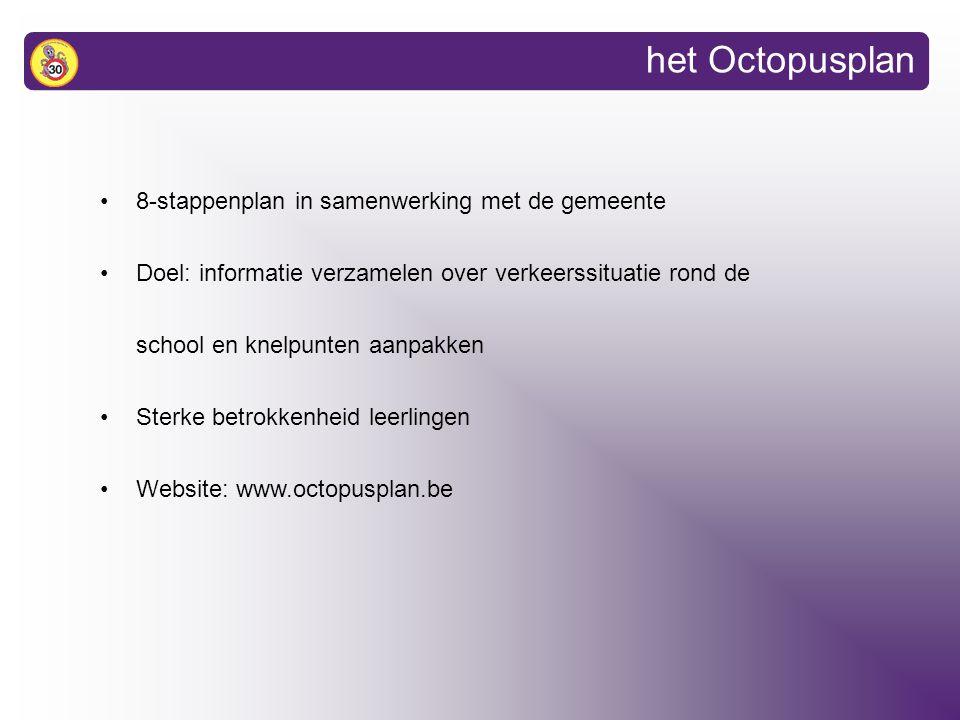 het Octopusplan 8-stappenplan in samenwerking met de gemeente Doel: informatie verzamelen over verkeerssituatie rond de school en knelpunten aanpakken Sterke betrokkenheid leerlingen Website: www.octopusplan.be