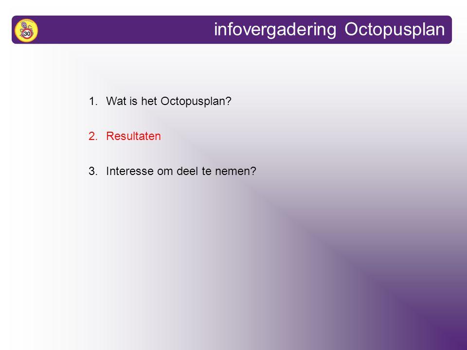 infovergadering Octopusplan 1.Wat is het Octopusplan 2.Resultaten 3.Interesse om deel te nemen