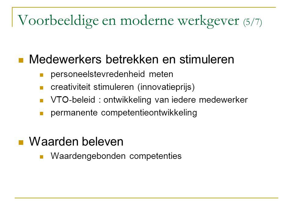 Voorbeeldige en moderne werkgever (5/7) Medewerkers betrekken en stimuleren personeelstevredenheid meten creativiteit stimuleren (innovatieprijs) VTO-