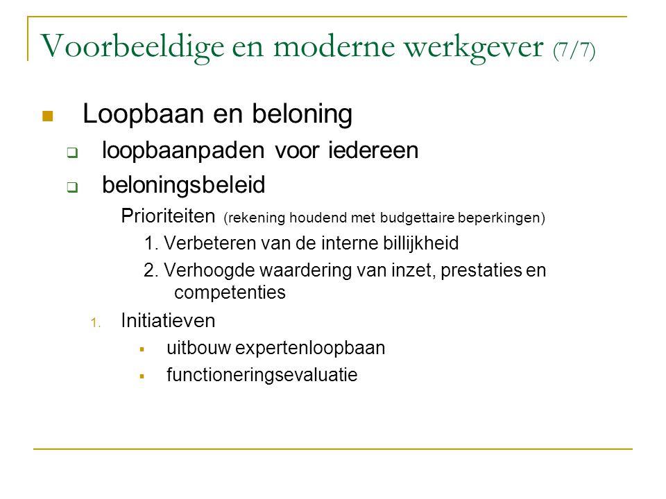 Voorbeeldige en moderne werkgever (7/7) Loopbaan en beloning  loopbaanpaden voor iedereen  beloningsbeleid Prioriteiten (rekening houdend met budget