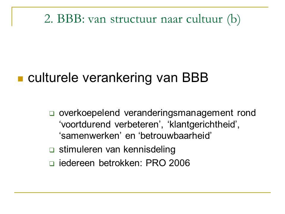 2. BBB: van structuur naar cultuur (b) culturele verankering van BBB  overkoepelend veranderingsmanagement rond 'voortdurend verbeteren', 'klantgeric