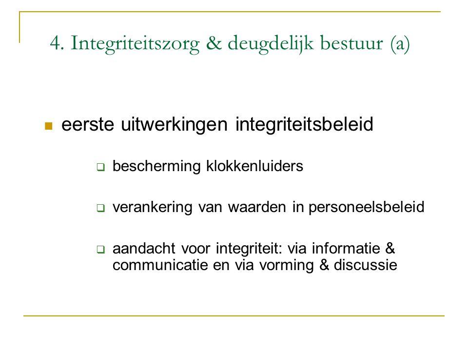 4. Integriteitszorg & deugdelijk bestuur (a) eerste uitwerkingen integriteitsbeleid  bescherming klokkenluiders  verankering van waarden in personee