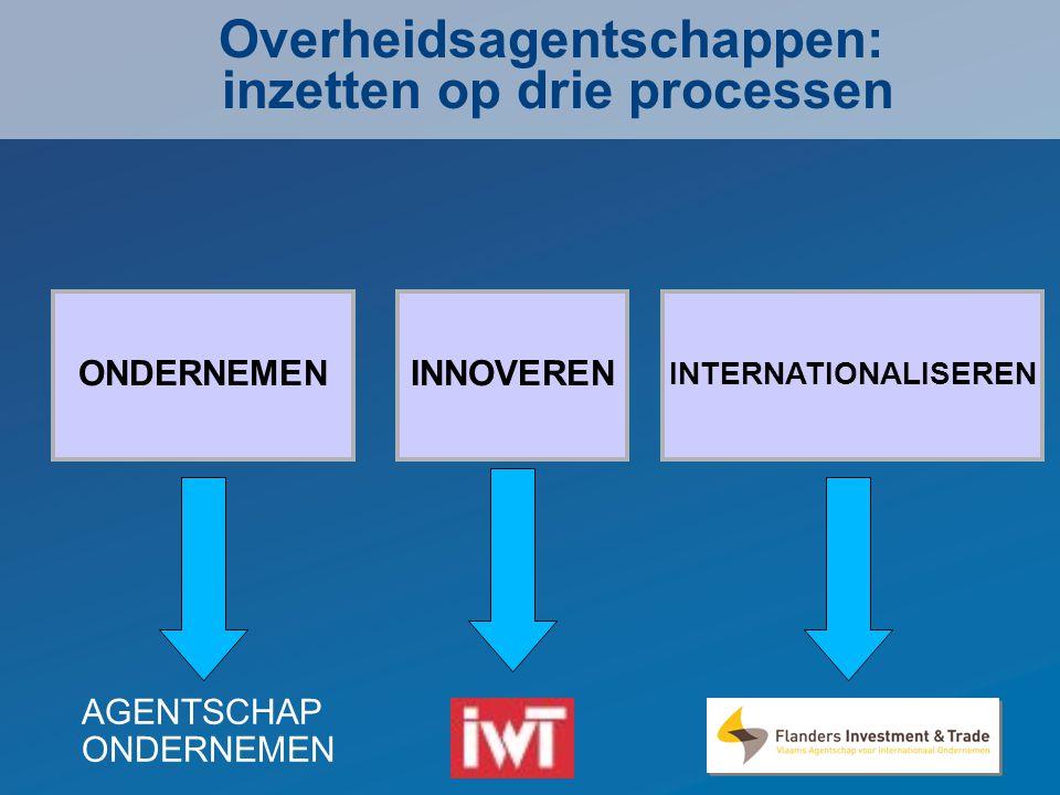 ONDERNEMENINNOVEREN INTERNATIONALISEREN AGENTSCHAP ONDERNEMEN Overheidsagentschappen: inzetten op drie processen