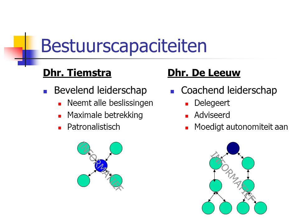 Problematiek Van sturend ⇔ naar autonoom Overgangs fase.