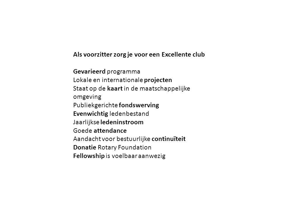 Als voorzitter zorg je voor een Excellente club Gevarieerd programma Lokale en internationale projecten Staat op de kaart in de maatschappelijke omgeving Publiekgerichte fondswerving Evenwichtig ledenbestand Jaarlijkse ledeninstroom Goede attendance Aandacht voor bestuurlijke continuïteit Donatie Rotary Foundation Fellowship is voelbaar aanwezig
