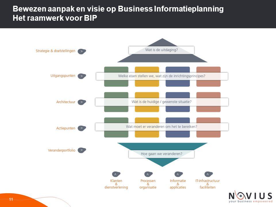 Bewezen aanpak en visie op Business Informatieplanning Het raamwerk voor BIP 11