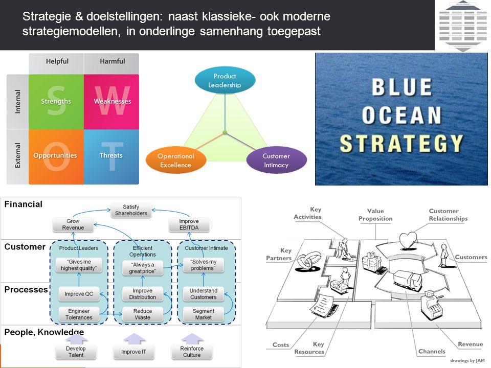 Strategie & doelstellingen: naast klassieke- ook moderne strategiemodellen, in onderlinge samenhang toegepast