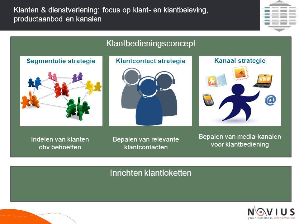 Klanten & dienstverlening: focus op klant- en klantbeleving, productaanbod en kanalen Klantbedieningsconcept Segmentatie strategie Klantcontact strate
