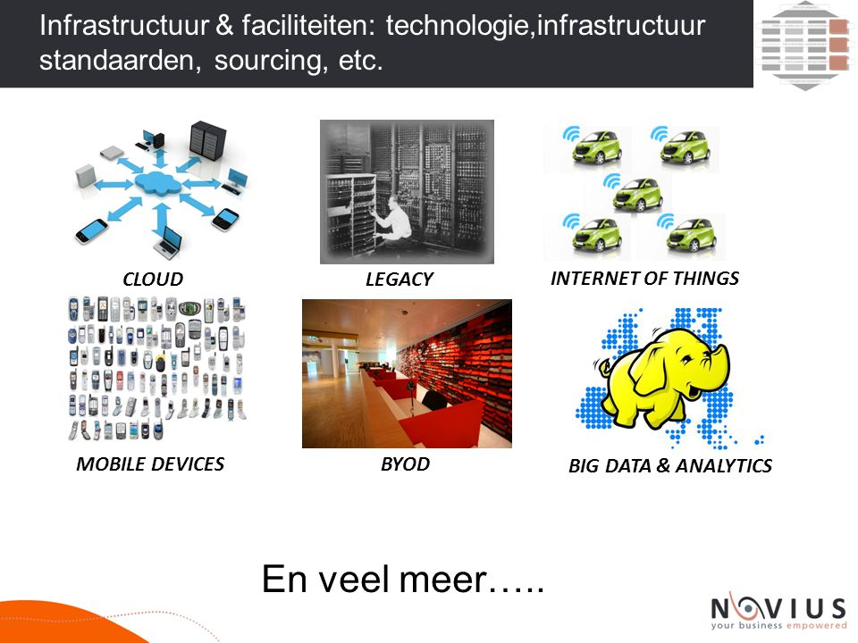 Infrastructuur & faciliteiten: technologie,infrastructuur standaarden, sourcing, etc. CLOUDLEGACY MOBILE DEVICESBYOD INTERNET OF THINGS BIG DATA & ANA