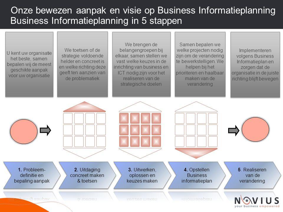 Onze bewezen aanpak en visie op Business Informatieplanning U kent uw organisatie het beste, samen bepalen wij de meest geschikte aanpak voor uw organ