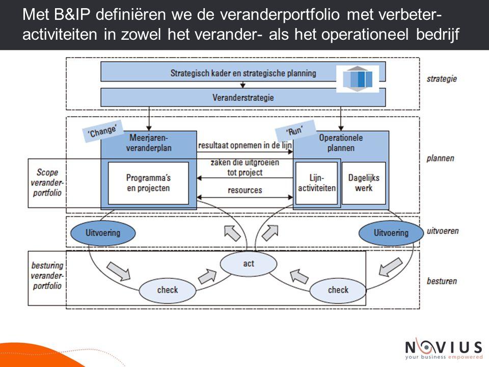 Met B&IP definiëren we de veranderportfolio met verbeter- activiteiten in zowel het verander- als het operationeel bedrijf