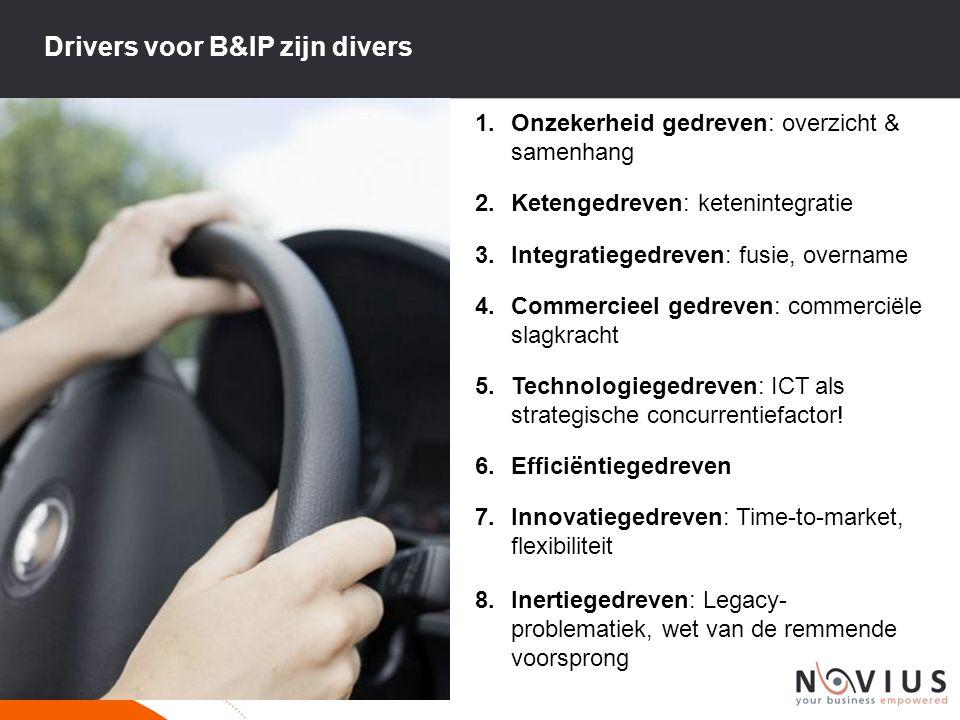 Drivers voor B&IP zijn divers 1.Onzekerheid gedreven: overzicht & samenhang 2.Ketengedreven: ketenintegratie 3.Integratiegedreven: fusie, overname 4.C