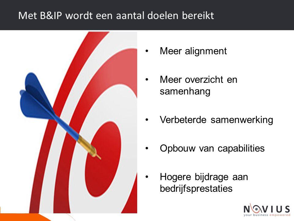 Met B&IP wordt een aantal doelen bereikt Meer alignment Meer overzicht en samenhang Verbeterde samenwerking Opbouw van capabilities Hogere bijdrage aa