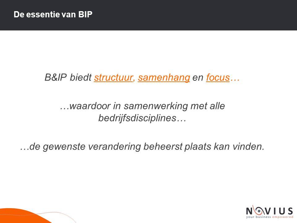 De essentie van BIP B&IP biedt structuur, samenhang en focus… …waardoor in samenwerking met alle bedrijfsdisciplines… …de gewenste verandering beheers