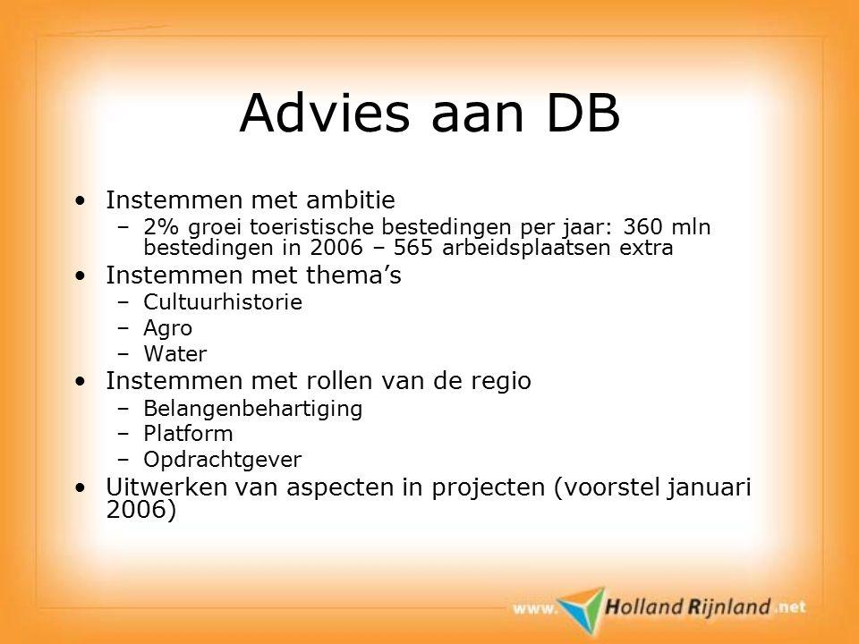 Advies aan DB Instemmen met ambitie –2% groei toeristische bestedingen per jaar: 360 mln bestedingen in 2006 – 565 arbeidsplaatsen extra Instemmen met