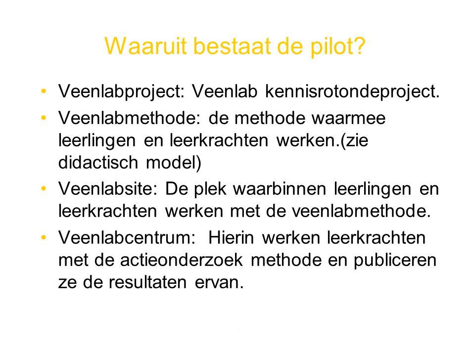 Waaruit bestaat de pilot. Veenlabproject: Veenlab kennisrotondeproject.