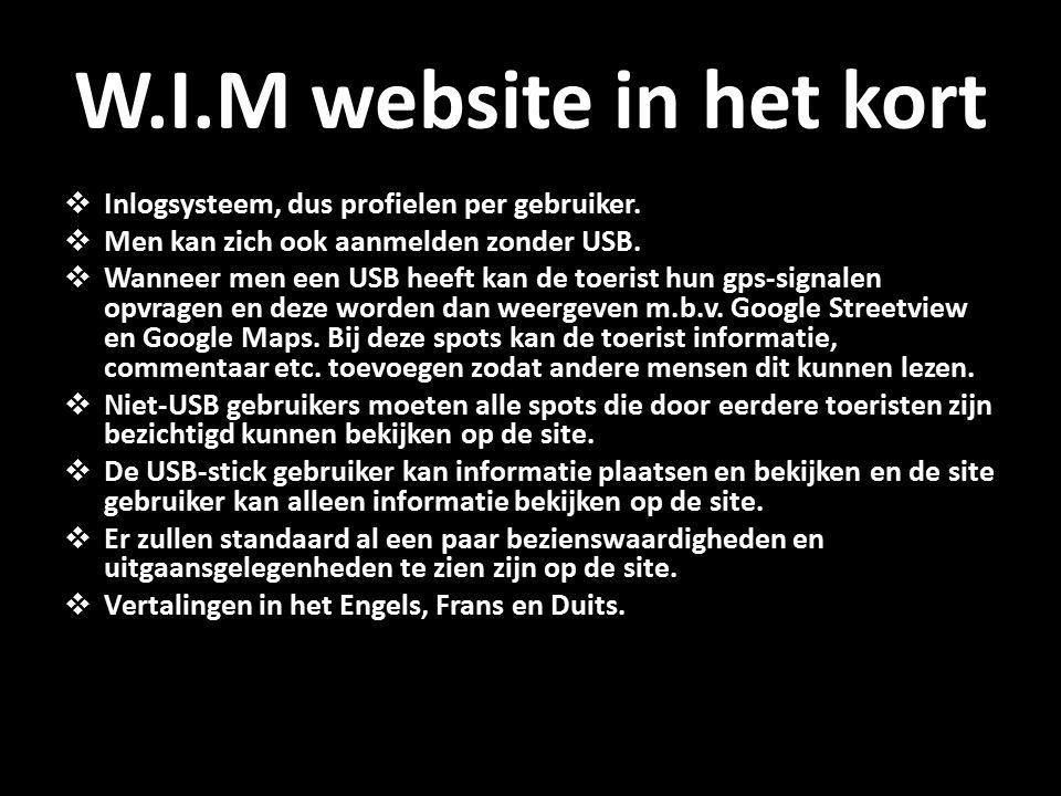 W.I.M website in het kort  Inlogsysteem, dus profielen per gebruiker.