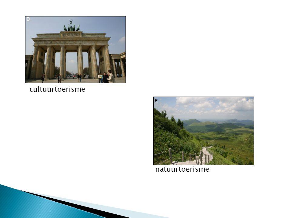  Wat is de invloed van toerisme in de wereld?  Wat is duurzaam toerisme?