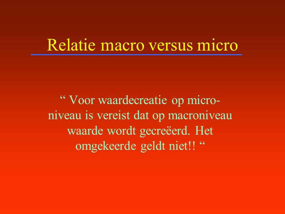 """Relatie macro versus micro """" Voor waardecreatie op micro- niveau is vereist dat op macroniveau waarde wordt gecreëerd. Het omgekeerde geldt niet!! """""""