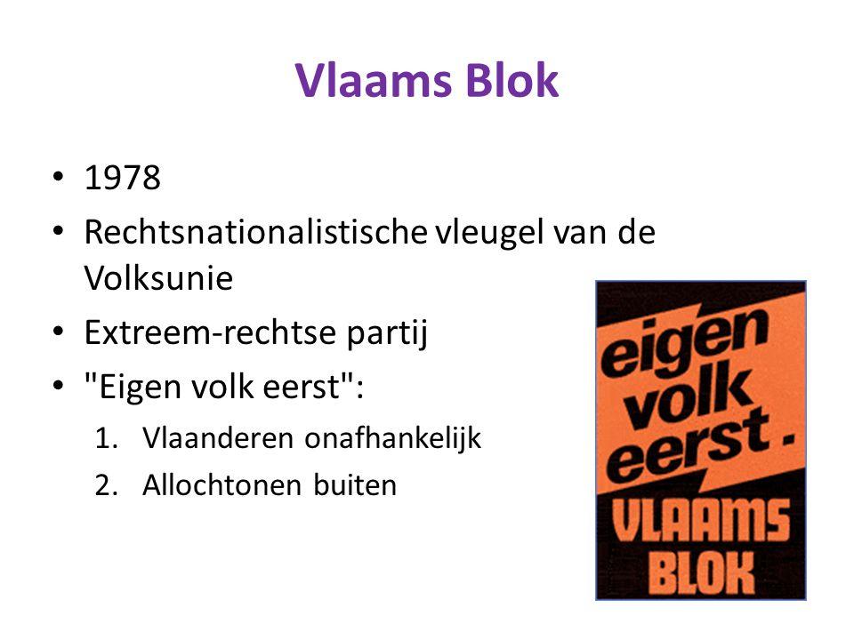 Vlaams Blok 1978 Rechtsnationalistische vleugel van de Volksunie Extreem-rechtse partij Eigen volk eerst : 1.Vlaanderen onafhankelijk 2.Allochtonen buiten