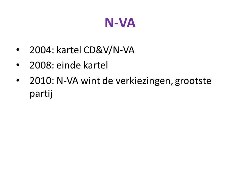 N-VA 2004: kartel CD&V/N-VA 2008: einde kartel 2010: N-VA wint de verkiezingen, grootste partij