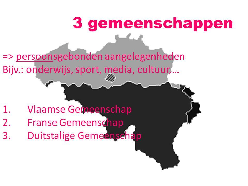 3 gemeenschappen => persoonsgebonden aangelegenheden Bijv.: onderwijs, sport, media, cultuur,… 1.Vlaamse Gemeenschap 2.Franse Gemeenschap 3.Duitstalige Gemeenschap