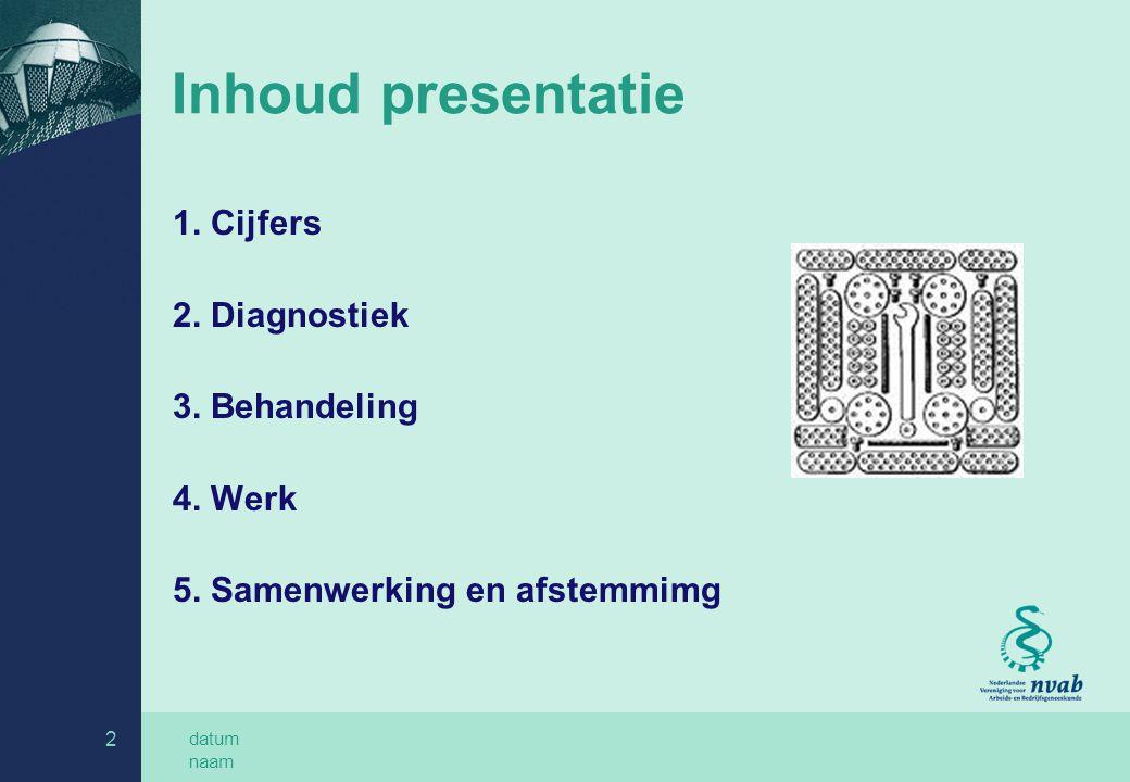 datum naam 2 Inhoud presentatie 1. Cijfers 2. Diagnostiek 3. Behandeling 4. Werk 5. Samenwerking en afstemmimg