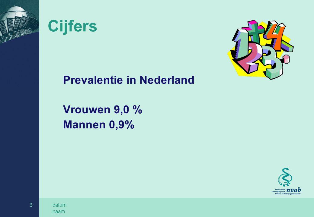 datum naam 3 Cijfers Prevalentie in Nederland Vrouwen 9,0 % Mannen 0,9%