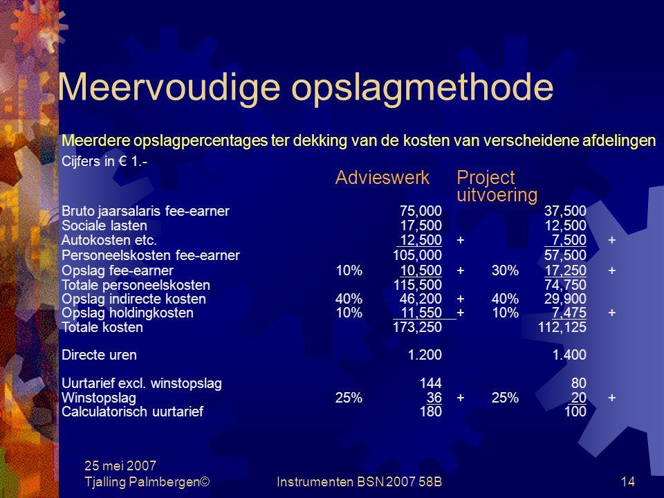 25 mei 2007 Tjalling Palmbergen©Instrumenten BSN 2007 58B13 Direct costing Verkoopprijs -/- variabele kosten = dekkingsbijdrage vaste kosten Let op: variabele kosten niet directe kosten !!.