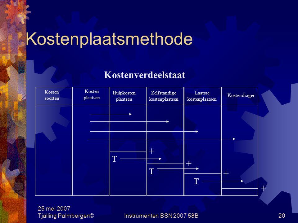 25 mei 2007 Tjalling Palmbergen©Instrumenten BSN 2007 58B19 Kostenplaatsmethode Registratie van de kosten naar: Kostensoorten Kostenplaatsen Kostendragers Kostenverdeelstaat en kostendekkingsstaat Kostenverdeelsleutel
